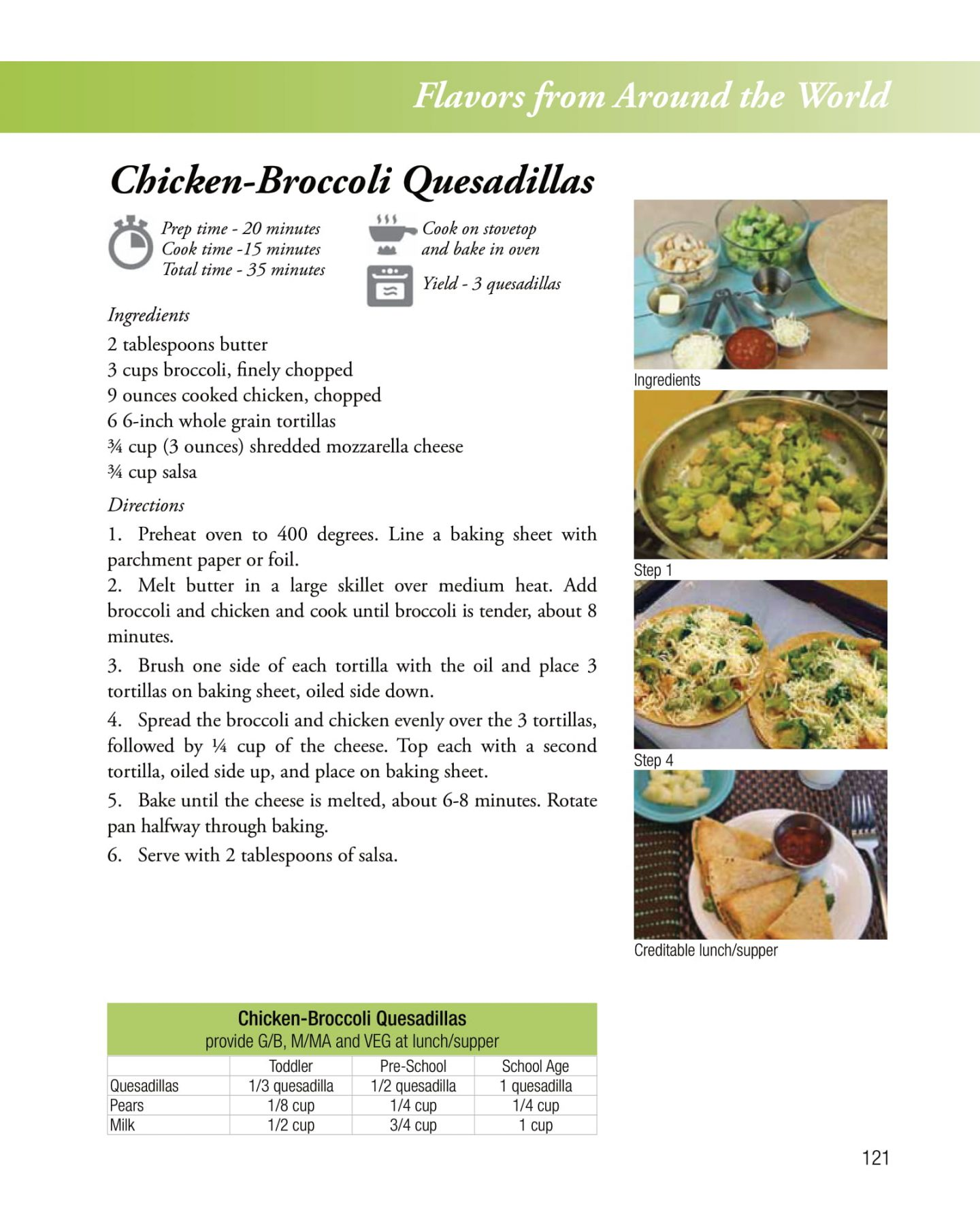 chicken broccoli quesadillas recipe